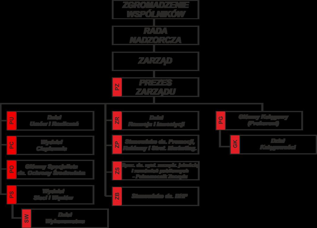 schemat_2021_08.png